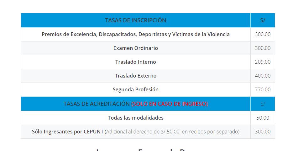 Donde estudiar derecho en el Peru